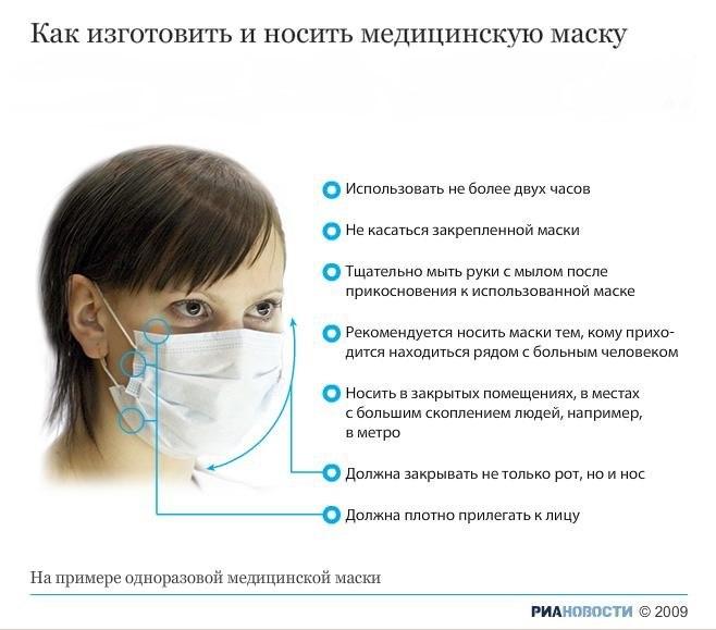 Для чего носить маску медицинскую